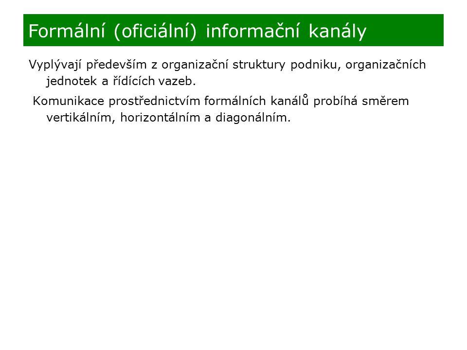 Vyplývají především z organizační struktury podniku, organizačních jednotek a řídících vazeb.