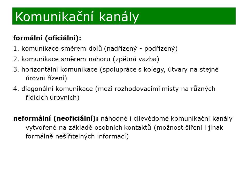 formální (oficiální): 1. komunikace směrem dolů (nadřízený - podřízený) 2. komunikace směrem nahoru (zpětná vazba) 3. horizontální komunikace (spolupr