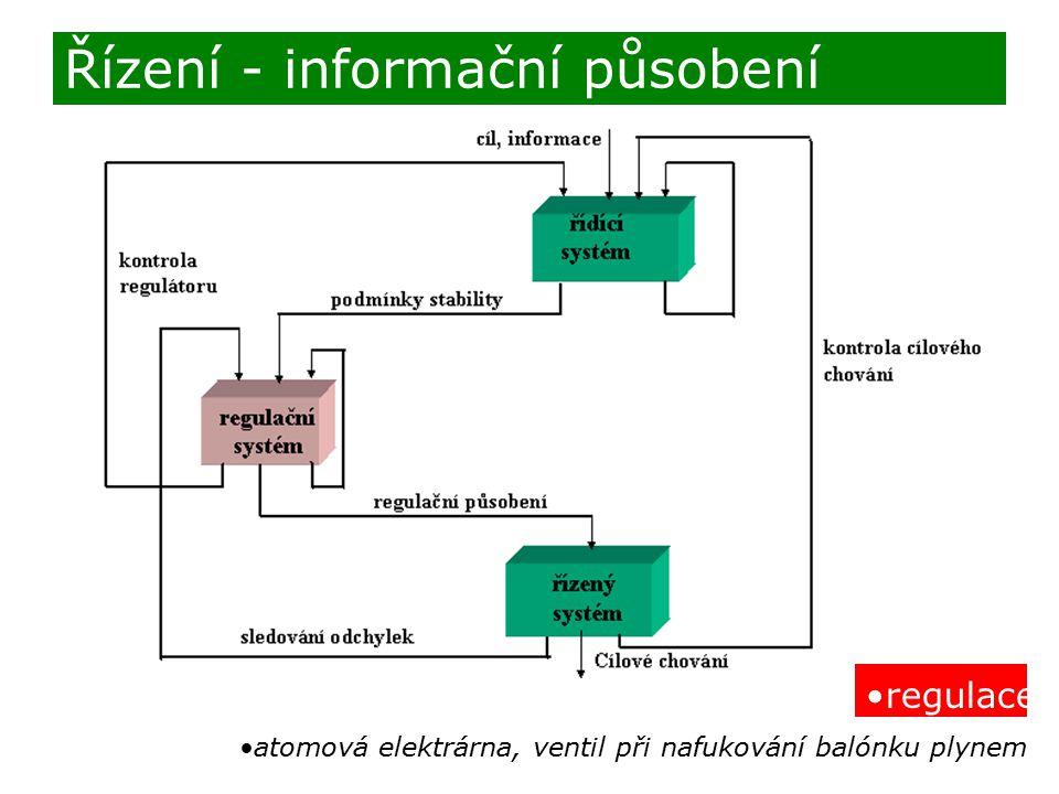 Řízení - informační působení regulace atomová elektrárna, ventil při nafukování balónku plynem