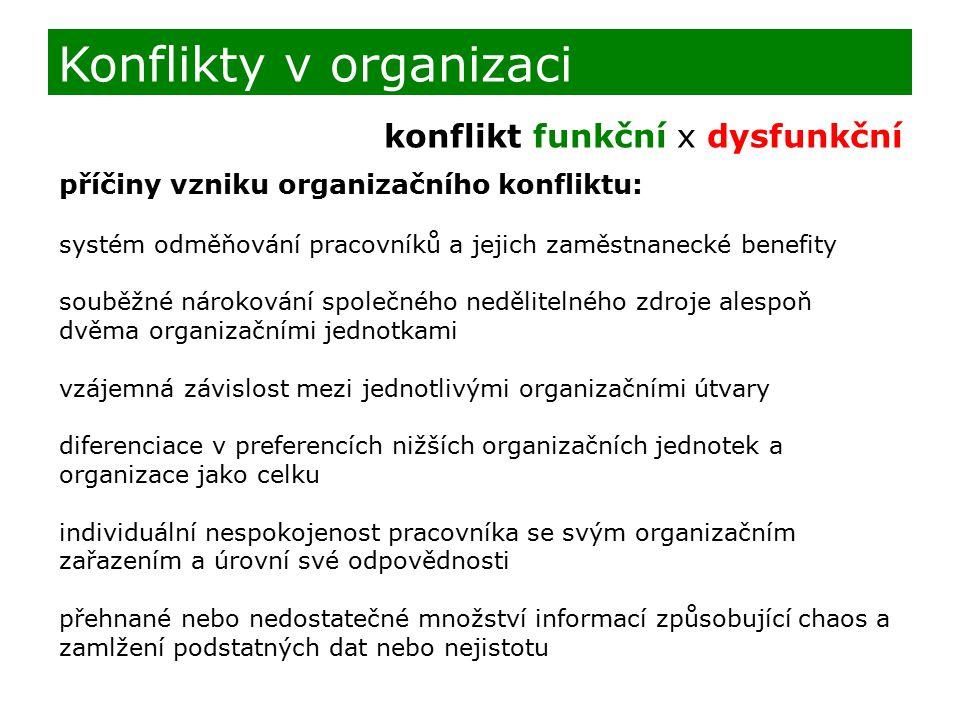 Konflikty v organizaci konflikt funkční x dysfunkční příčiny vzniku organizačního konfliktu: systém odměňování pracovníků a jejich zaměstnanecké benefity souběžné nárokování společného nedělitelného zdroje alespoň dvěma organizačními jednotkami vzájemná závislost mezi jednotlivými organizačními útvary diferenciace v preferencích nižších organizačních jednotek a organizace jako celku individuální nespokojenost pracovníka se svým organizačním zařazením a úrovní své odpovědnosti přehnané nebo nedostatečné množství informací způsobující chaos a zamlžení podstatných dat nebo nejistotu