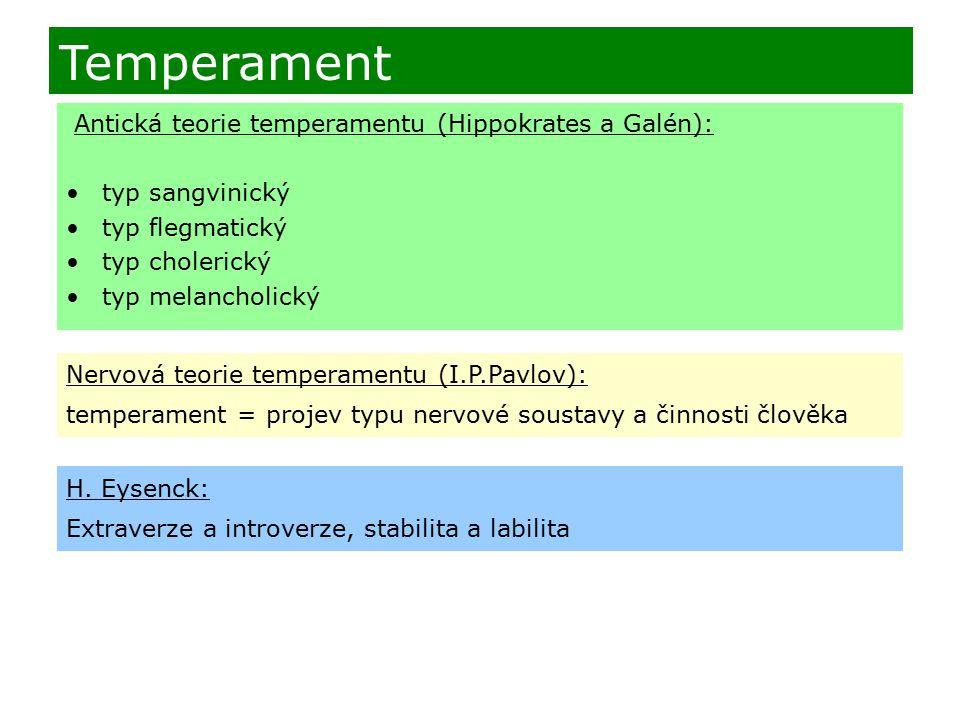 Antická teorie temperamentu (Hippokrates a Galén): typ sangvinický typ flegmatický typ cholerický typ melancholický Nervová teorie temperamentu (I.P.Pavlov): temperament = projev typu nervové soustavy a činnosti člověka H.