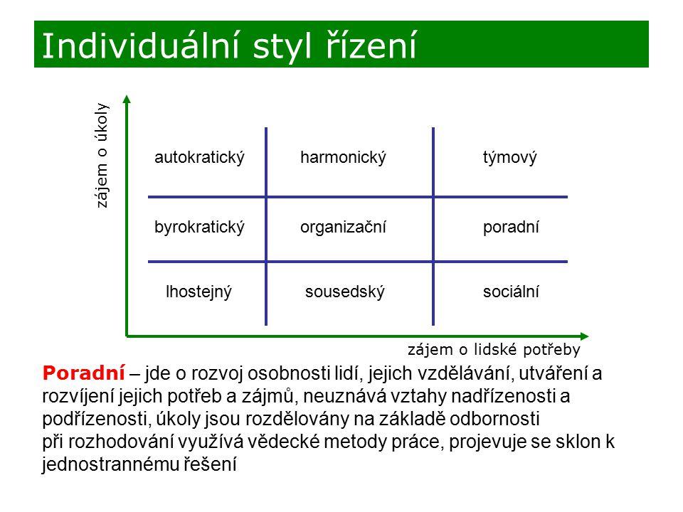 Individuální styl řízení Autokratický – na první místo svého zájmu staví výrobní a pracovní úkoly, má snahu lidi oddělovat a nevytvářet kolektiv, rozh