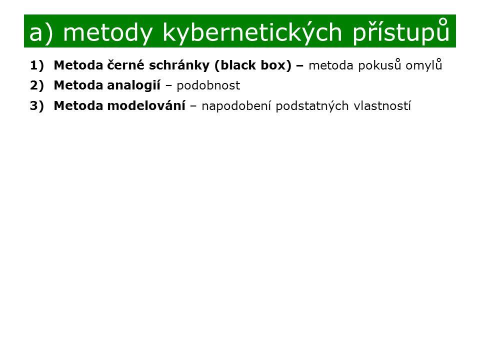 1)Metoda černé schránky (black box) – metoda pokusů omylů 2)Metoda analogií – podobnost 3)Metoda modelování – napodobení podstatných vlastností a) metody kybernetických přístupů