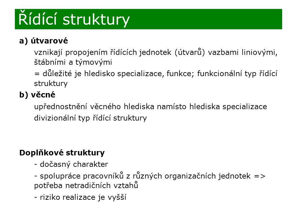 a) útvarové vznikají propojením řídících jednotek (útvarů) vazbami liniovými, štábními a týmovými = důležité je hledisko specializace, funkce; funkcionální typ řídící struktury b) věcné upřednostnění věcného hlediska namísto hlediska specializace divizionální typ řídící struktury Doplňkové struktury - dočasný charakter - spolupráce pracovníků z různých organizačních jednotek => potřeba netradičních vztahů - riziko realizace je vyšší Řídící struktury