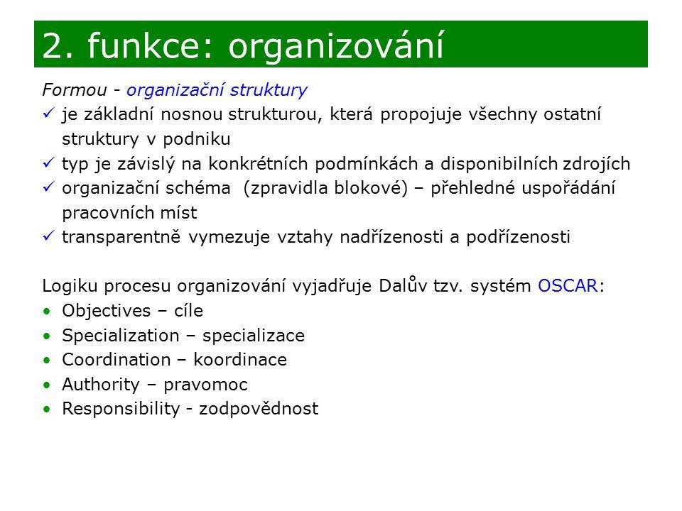 Formou - organizační struktury je základní nosnou strukturou, která propojuje všechny ostatní struktury v podniku typ je závislý na konkrétních podmínkách a disponibilních zdrojích organizační schéma (zpravidla blokové) – přehledné uspořádání pracovních míst transparentně vymezuje vztahy nadřízenosti a podřízenosti Logiku procesu organizování vyjadřuje Dalův tzv.