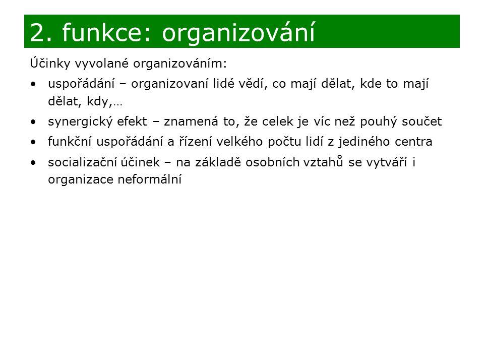 Účinky vyvolané organizováním: uspořádání – organizovaní lidé vědí, co mají dělat, kde to mají dělat, kdy,… synergický efekt – znamená to, že celek je