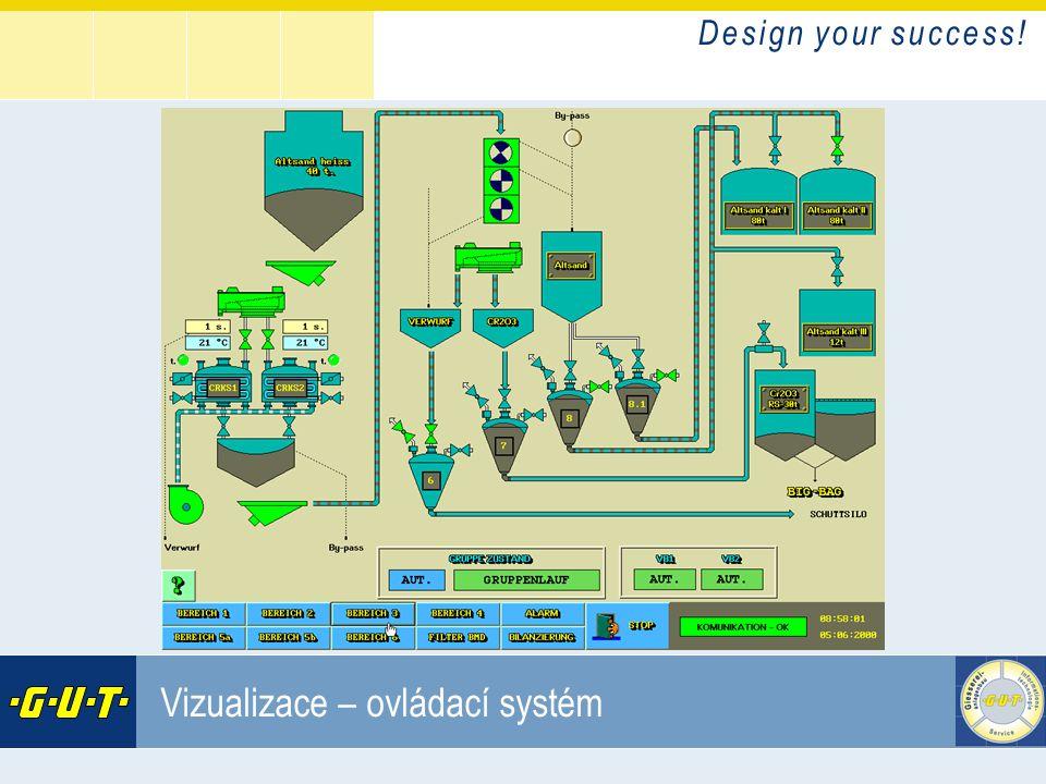 D e s i g n y o u r s u c c e s s ! GIesserei Umwelt Technik GmbH Vizualizace – ovládací systém