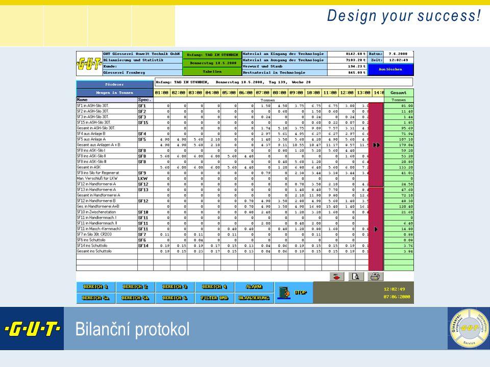 D e s i g n y o u r s u c c e s s ! GIesserei Umwelt Technik GmbH Bilanční protokol