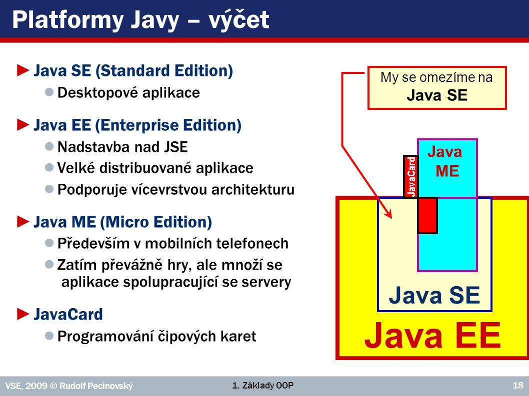 1. Základy OOP VSE, 2009 © Rudolf Pecinovský 18 Platformy Javy – výčet ►Java SE (Standard Edition) ● Desktopové aplikace ►Java EE (Enterprise Edition)