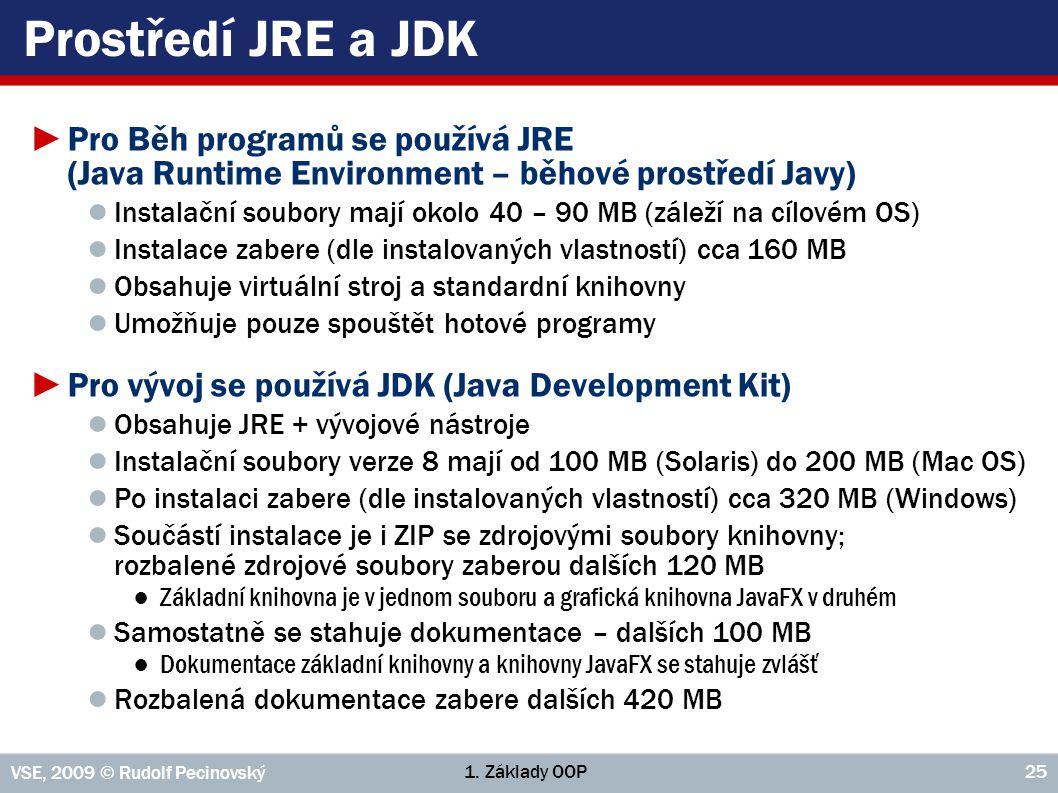 1. Základy OOP VSE, 2009 © Rudolf Pecinovský 25 Prostředí JRE a JDK ►Pro Běh programů se používá JRE (Java Runtime Environment – běhové prostředí Javy