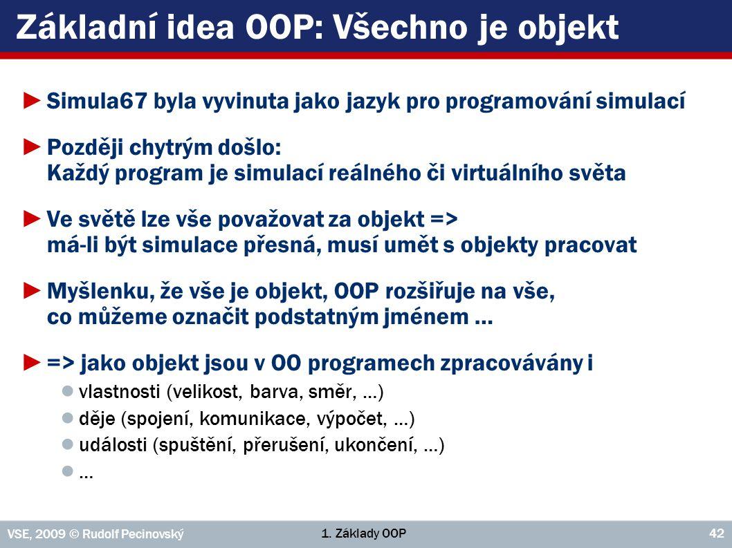 1. Základy OOP VSE, 2009 © Rudolf Pecinovský 42 Základní idea OOP: Všechno je objekt ►Simula67 byla vyvinuta jako jazyk pro programování simulací ►Poz