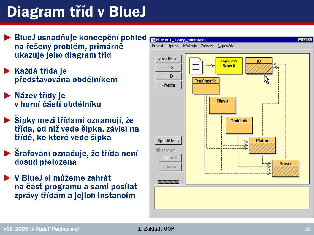 1. Základy OOP VSE, 2009 © Rudolf Pecinovský 50 Diagram tříd v BlueJ ►BlueJ usnadňuje koncepční pohled na řešený problém, primárně ukazuje jeho diagra