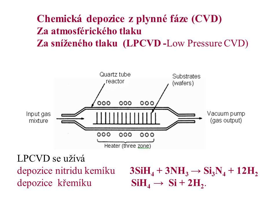 Chemická depozice z plynné fáze (CVD) Za atmosférického tlaku Za sníženého tlaku (LPCVD -Low Pressure CVD) LPCVD se užívá depozice nitridu kemíku 3SiH