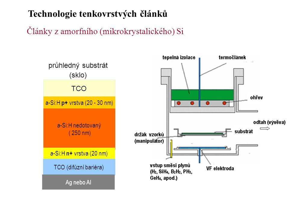 Technologie tenkovrstvých článků Články z amorfního (mikrokrystalického) Si průhledný substrát (sklo) TCO a-Si:H p+ vrstva (20 - 30 nm) a-Si:H nedotov