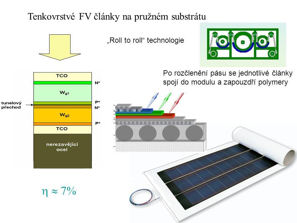 """Tenkovrstvé FV články na pružném substrátu """"Roll to roll"""" technologie Po rozčlenění pásu se jednotlivé články spojí do modulu a zapouzdří polymery  """