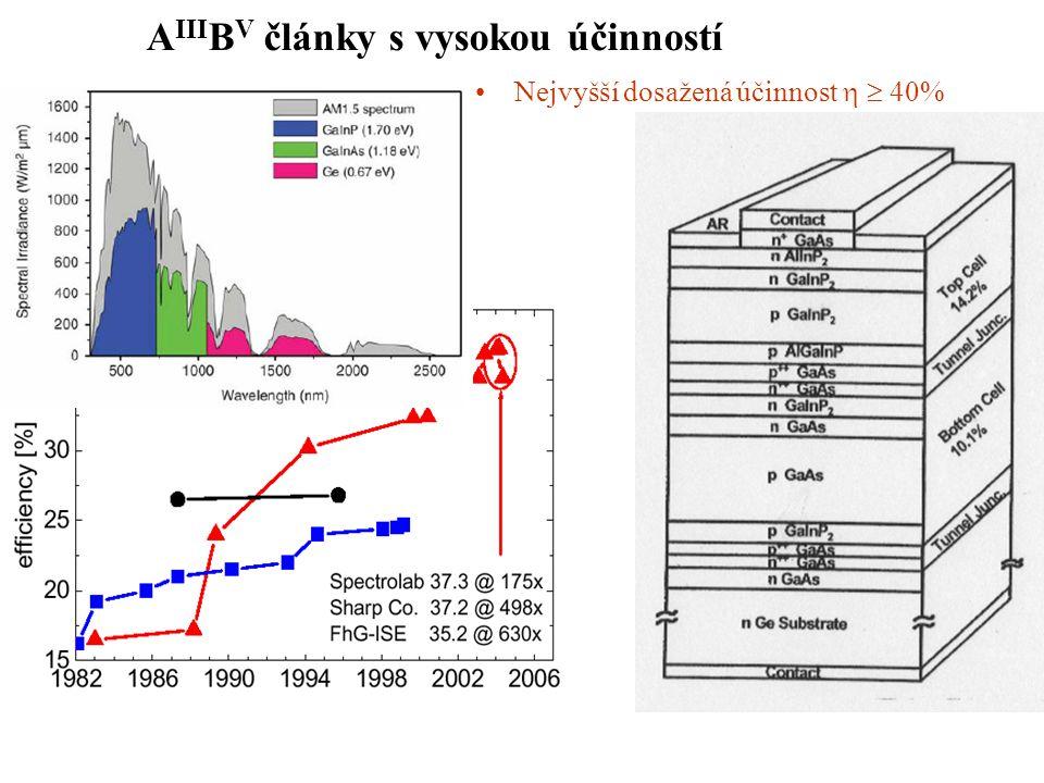 A III B V články s vysokou účinností Nejvyšší dosažená účinnost   40%
