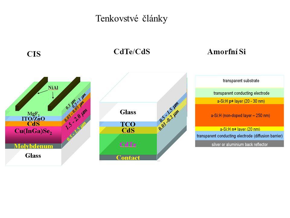 Tenkovstvé články CIS CdTe/CdSAmorfní Si