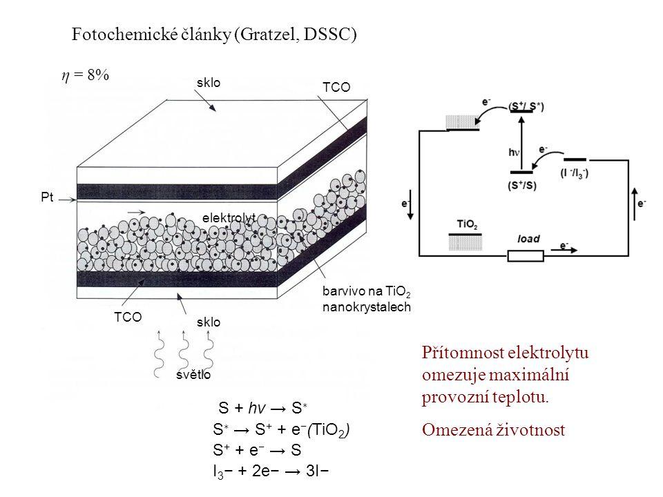 elektrolyt Pt TCO sklo světlo barvivo na TiO 2 nanokrystalech Fotochemické články (Gratzel, DSSC) η = 8% S + hν → S ∗ S ∗ → S + + e − (TiO 2 ) S + + e