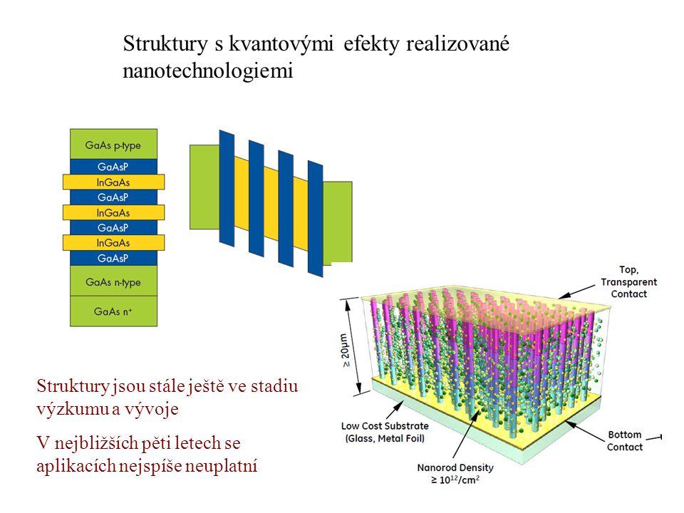 Struktury s kvantovými efekty realizované nanotechnologiemi Struktury jsou stále ještě ve stadiu výzkumu a vývoje V nejbližších pěti letech se aplikac