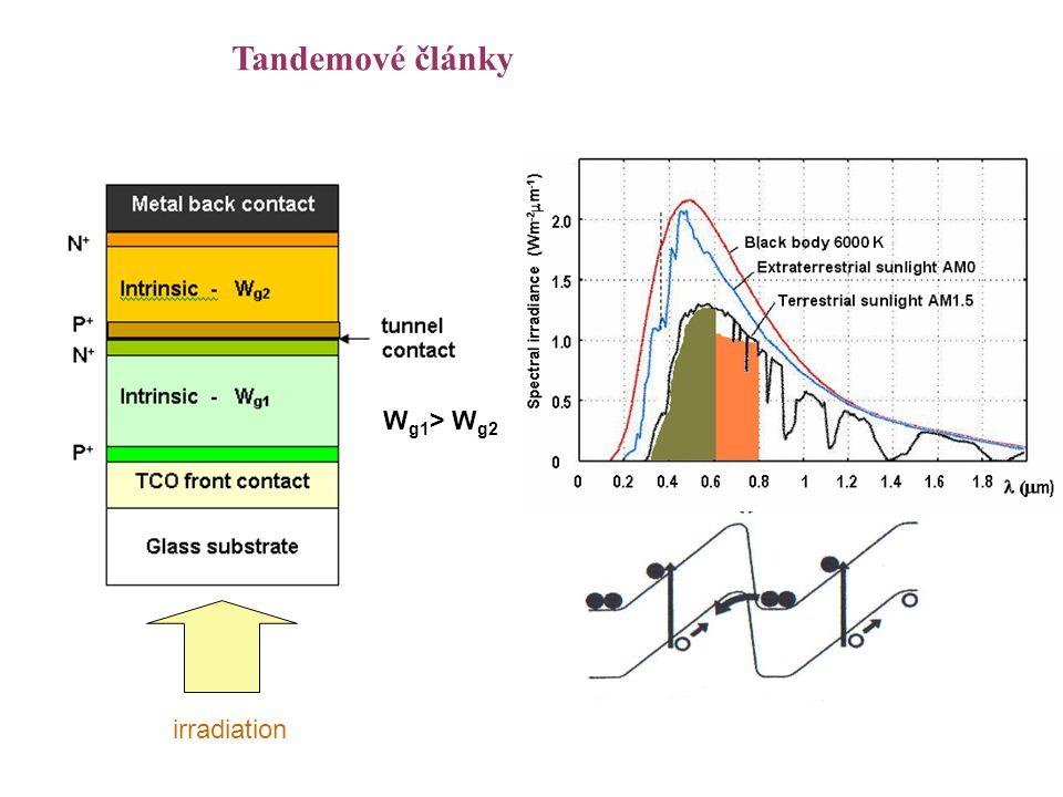 Tandemové články irradiation W g1 > W g2