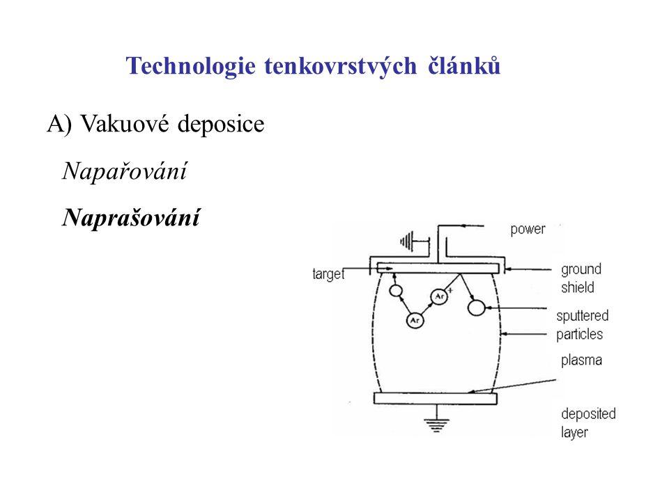 Technologie tenkovrstvých článků A) Vakuové deposice Napařování Naprašování