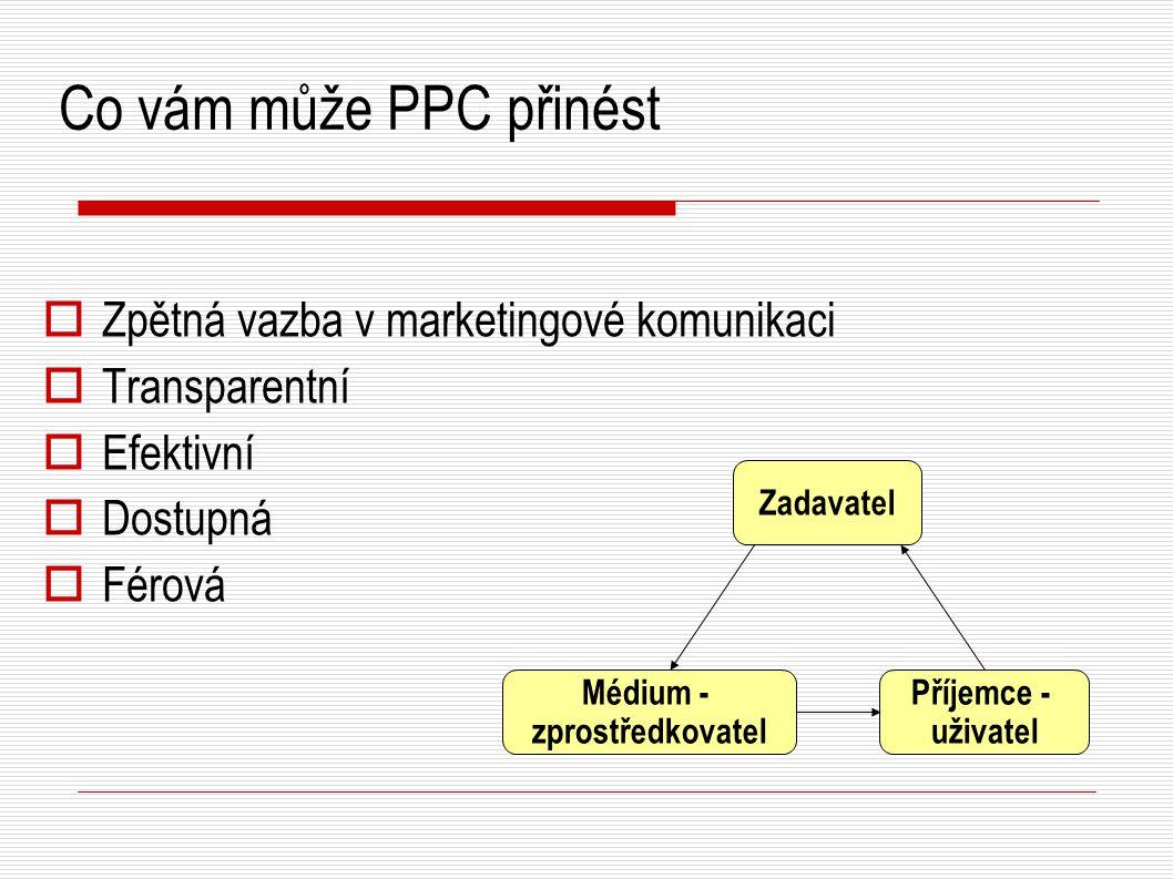 Co vám může PPC přinést  Zpětná vazba v marketingové komunikaci  Transparentní  Efektivní  Dostupná  Férová Zadavatel Médium - zprostředkovatel Příjemce - uživatel