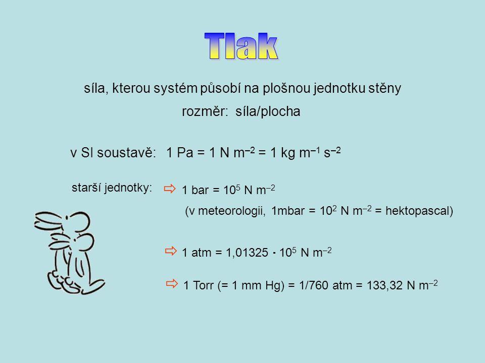 síla, kterou systém působí na plošnou jednotku stěny rozměr: síla/plocha  1 Torr (= 1 mm Hg) = 1/760 atm = 133,32 N m –2 v SI soustavě: 1 Pa = 1 N m –2 = 1 kg m –1 s –2 starší jednotky:  1 bar = 10 5 N m –2 (v meteorologii, 1mbar = 10 2 N m –2 = hektopascal)  1 atm = 1,01325  10 5 N m –2