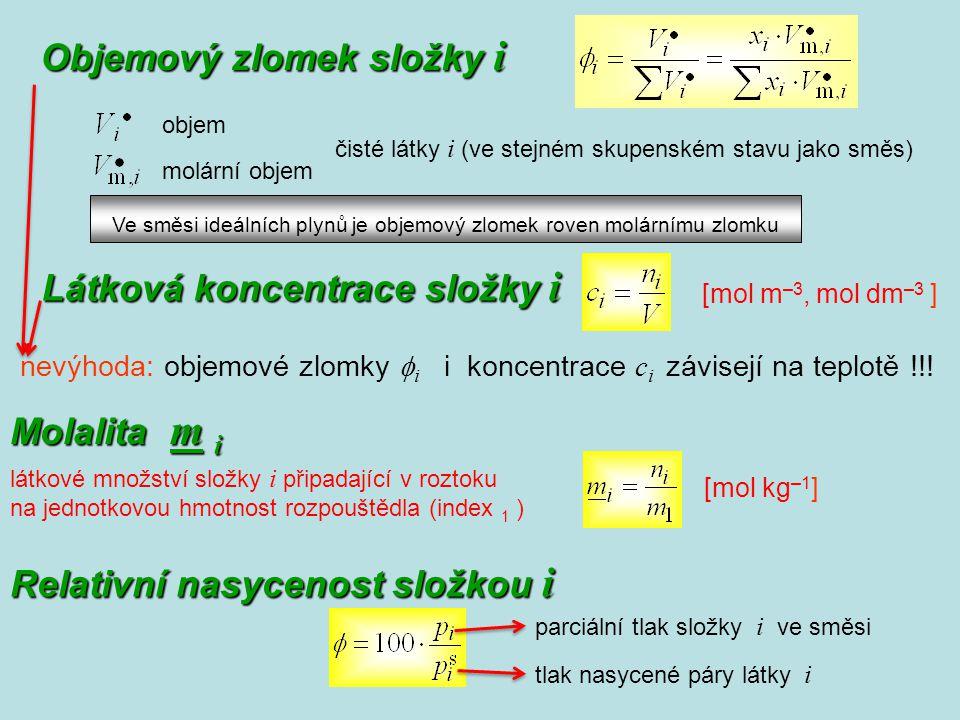 Látková koncentrace složky i [mol m –3, mol dm –3 ] Objemový zlomek složky i Ve směsi ideálních plynů je objemový zlomek roven molárnímu zlomku objem čisté látky i (ve stejném skupenském stavu jako směs) molární objem nevýhoda: objemové zlomky  i i koncentrace c i závisejí na teplotě !!.