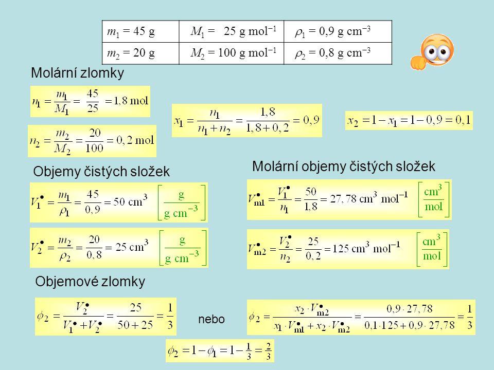 m 1 = 45 g M 1 = 25 g mol −1  1 = 0,9 g cm −3 m 2 = 20 g M 2 = 100 g mol −1  2 = 0,8 g cm −3 Molární zlomky Objemy čistých složek Objemové zlomky nebo Molární objemy čistých složek