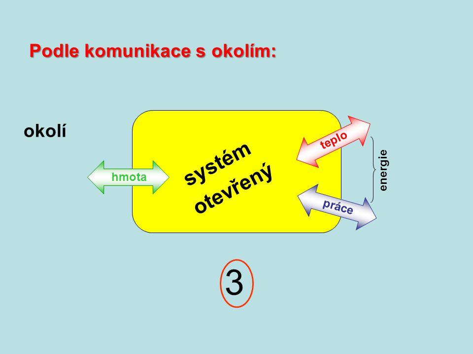 okolí systém energie práce teplo hmota otevřený Podle komunikace s okolím: 3