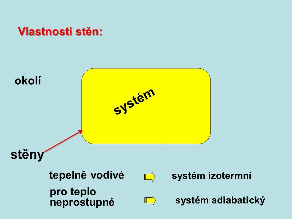 okolí systém stěny tepelně vodivé systém izotermní pro teplo neprostupné systém adiabatický Vlastnosti stěn: