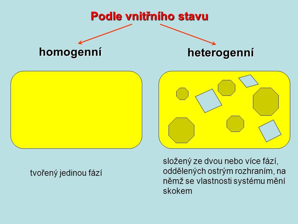 Podle vnitřního stavu homogenní heterogenní tvořený jedinou fází složený ze dvou nebo více fází, oddělených ostrým rozhraním, na němž se vlastnosti systému mění skokem