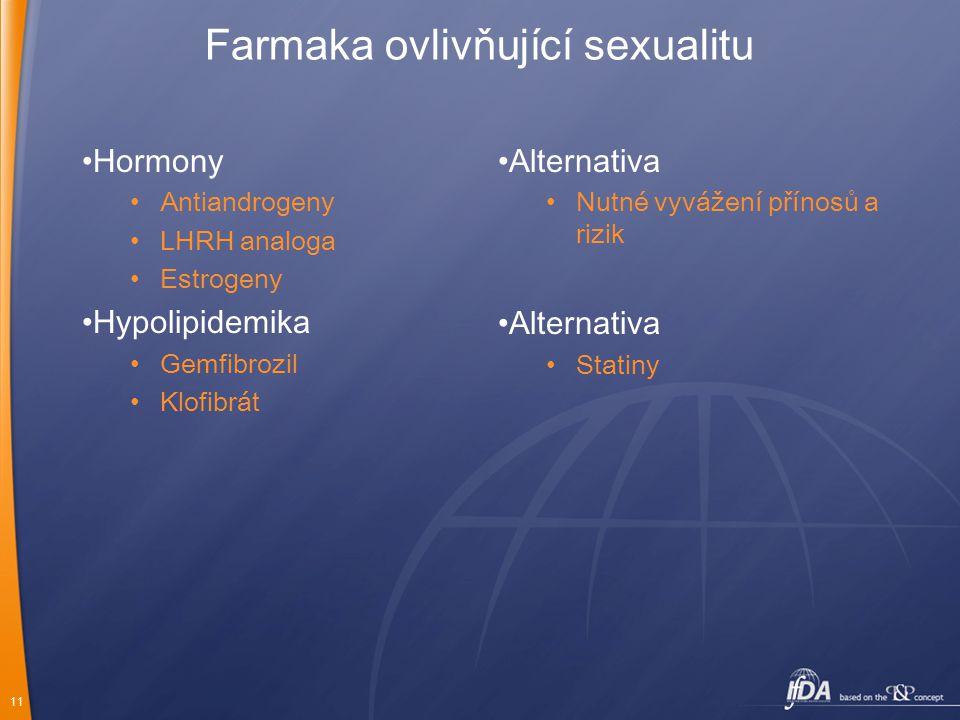 11 Farmaka ovlivňující sexualitu Hormony Antiandrogeny LHRH analoga Estrogeny Hypolipidemika Gemfibrozil Klofibrát Alternativa Nutné vyvážení přínosů