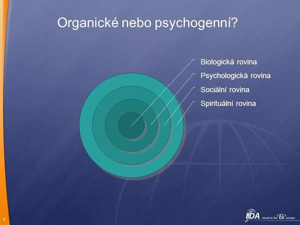 4 Organické nebo psychogenní? Biologická rovina Psychologická rovina Sociální rovina Spirituální rovina