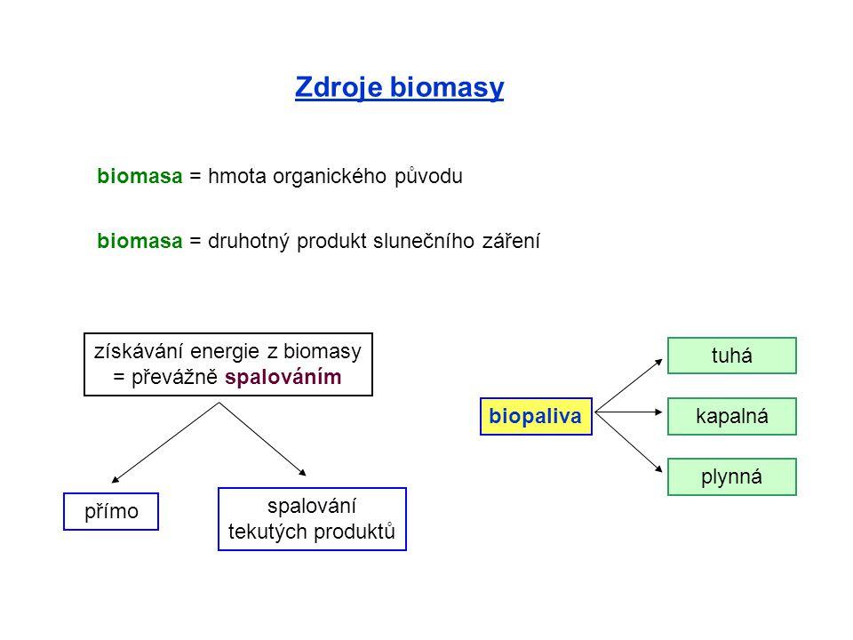 Zdroje biomasy biomasa = hmota organického původu biomasa = druhotný produkt slunečního záření biopaliva tuhá kapalná plynná získávání energie z bioma