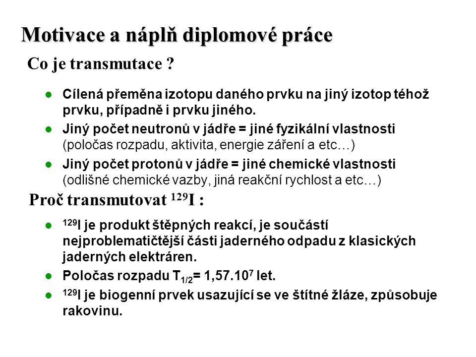 Současná experimentální znalost reakce 129 I(n,2n) 128 I