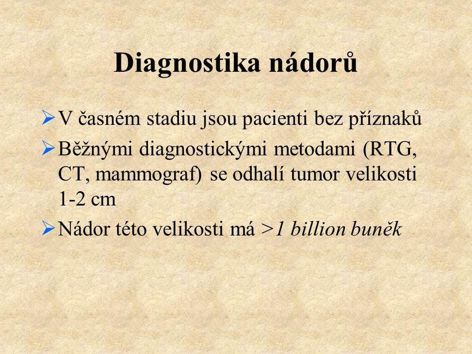 Diagnostika nádorů  V časném stadiu jsou pacienti bez příznaků  Běžnými diagnostickými metodami (RTG, CT, mammograf) se odhalí tumor velikosti 1-2 c