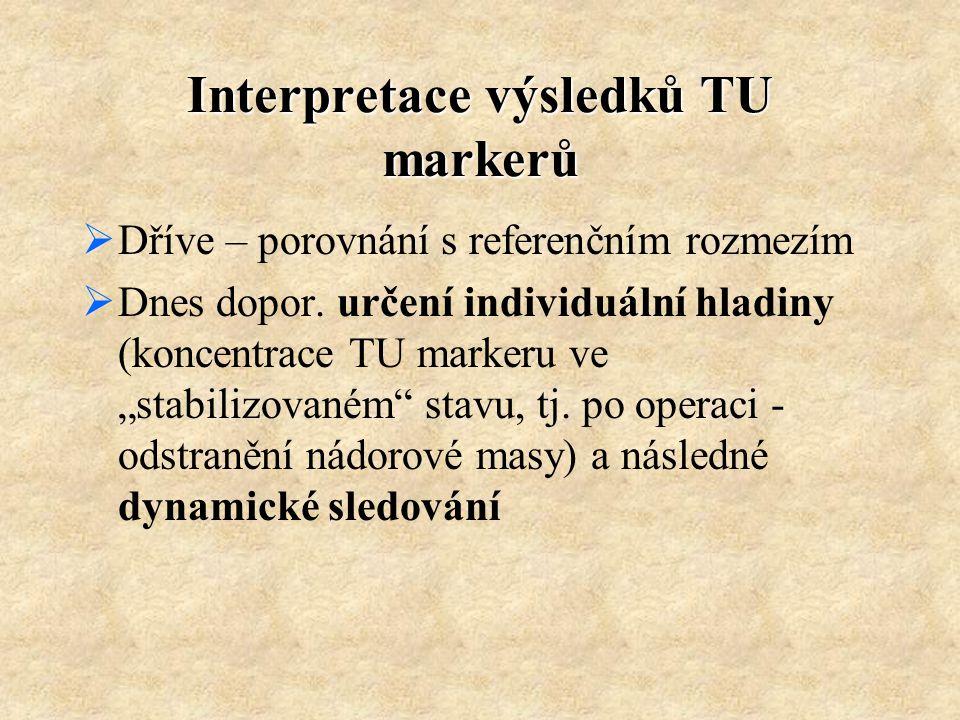 """Interpretace výsledků TU markerů  Dříve – porovnání s referenčním rozmezím  Dnes dopor. určení individuální hladiny (koncentrace TU markeru ve """"stab"""