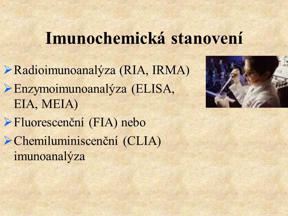 Imunochemická stanovení  Radioimunoanalýza (RIA, IRMA)  Enzymoimunoanalýza (ELISA, EIA, MEIA)  Fluorescenční (FIA) nebo  Chemiluminiscenční (CLIA)