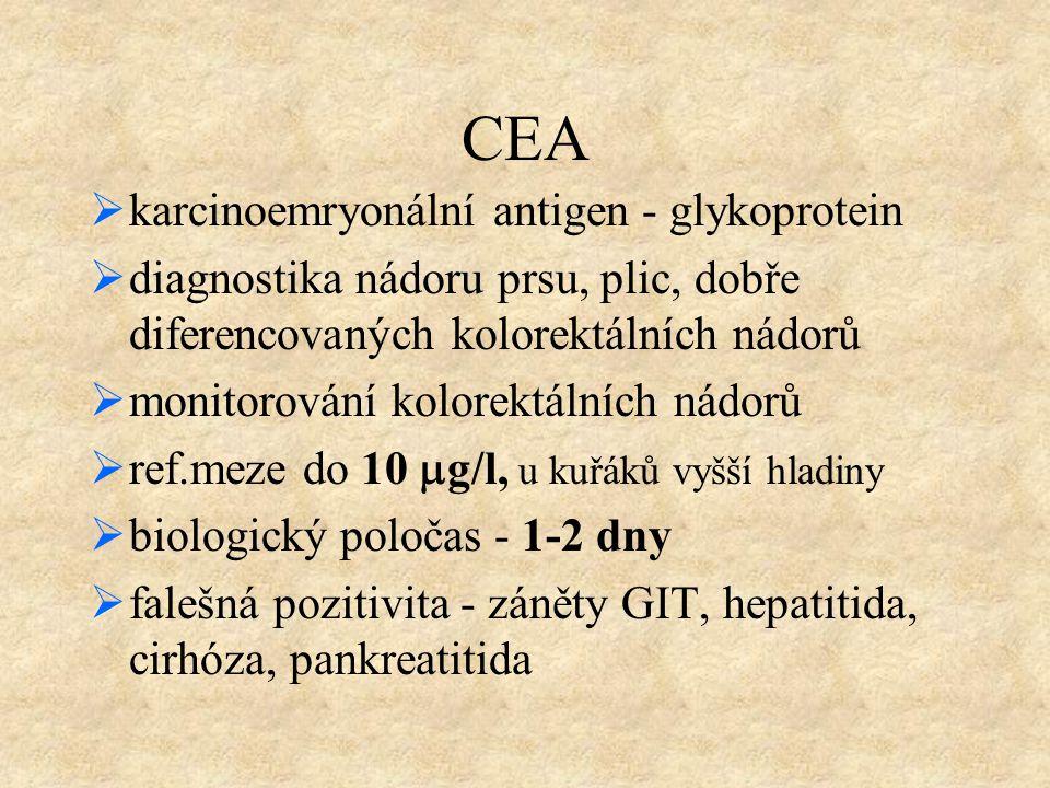 CEA  karcinoemryonální antigen - glykoprotein  diagnostika nádoru prsu, plic, dobře diferencovaných kolorektálních nádorů  monitorování kolorektáln