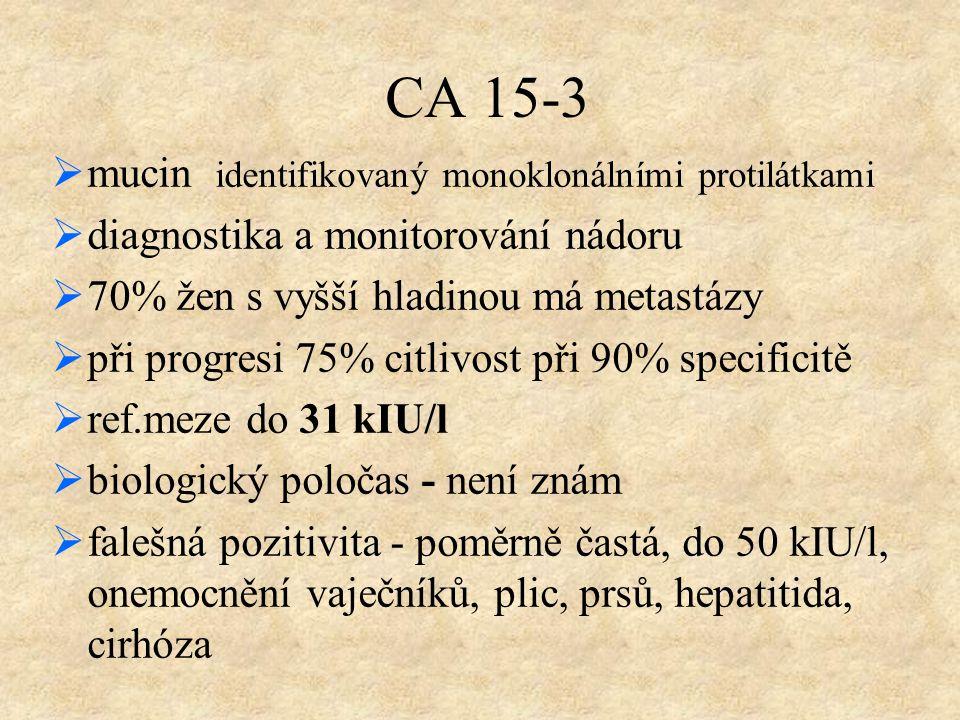 CA 15-3  mucin identifikovaný monoklonálními protilátkami  diagnostika a monitorování nádoru  70% žen s vyšší hladinou má metastázy  při progresi
