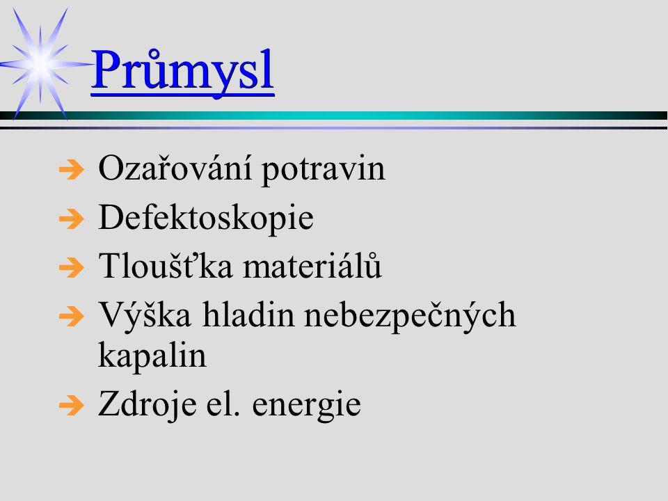 Příklady Měření tloušťky materiálu
