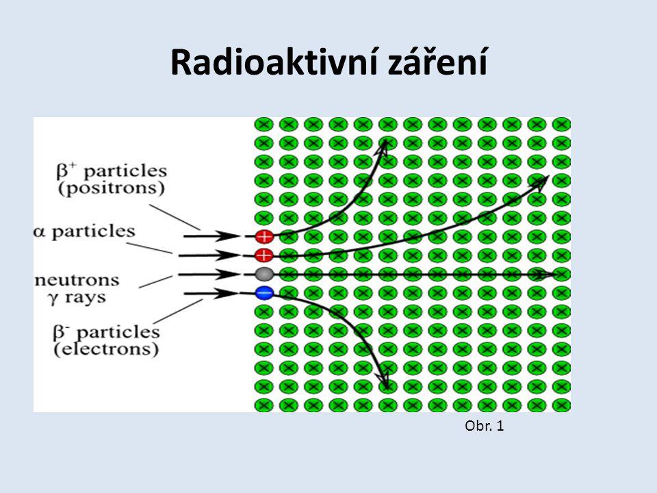 Radioaktivní záření Obr. 1