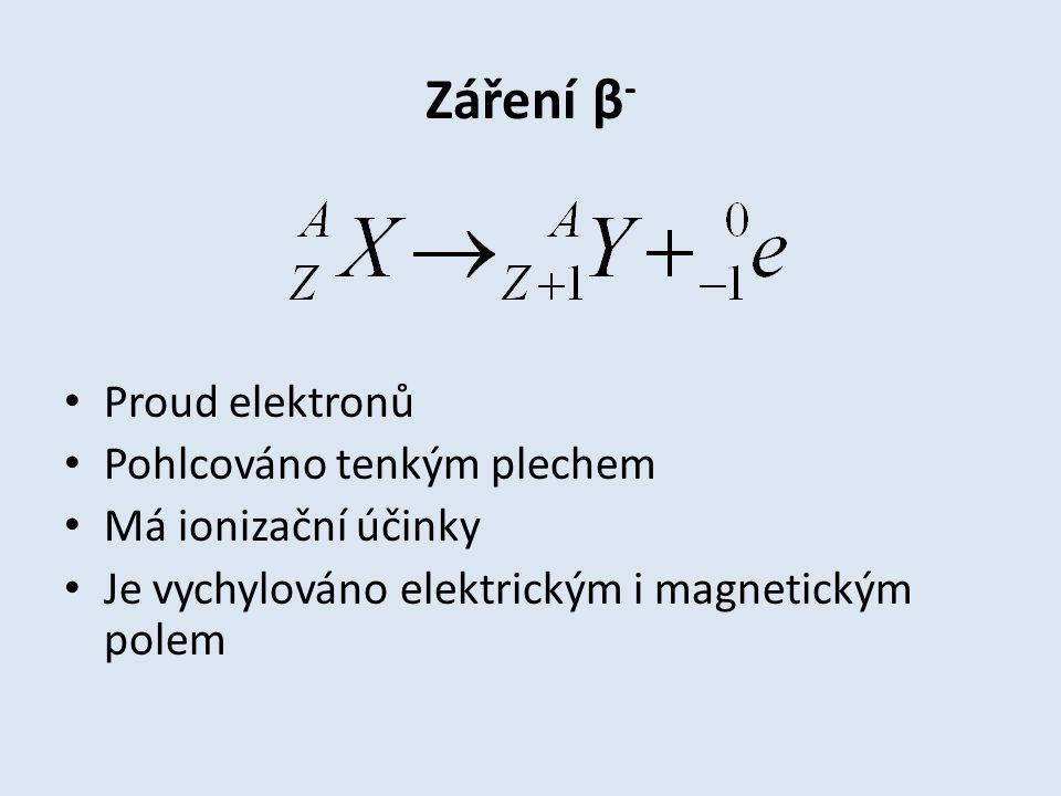 Záření β - Proud elektronů Pohlcováno tenkým plechem Má ionizační účinky Je vychylováno elektrickým i magnetickým polem