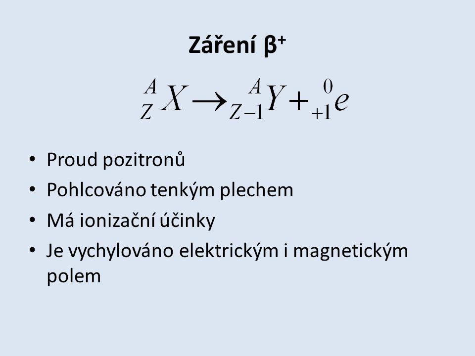 Záření β + Proud pozitronů Pohlcováno tenkým plechem Má ionizační účinky Je vychylováno elektrickým i magnetickým polem