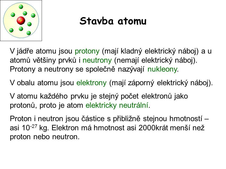 Stavba atomu V jádře atomu jsou protony (mají kladný elektrický náboj) a u atomů většiny prvků i neutrony (nemají elektrický náboj). Protony a neutron