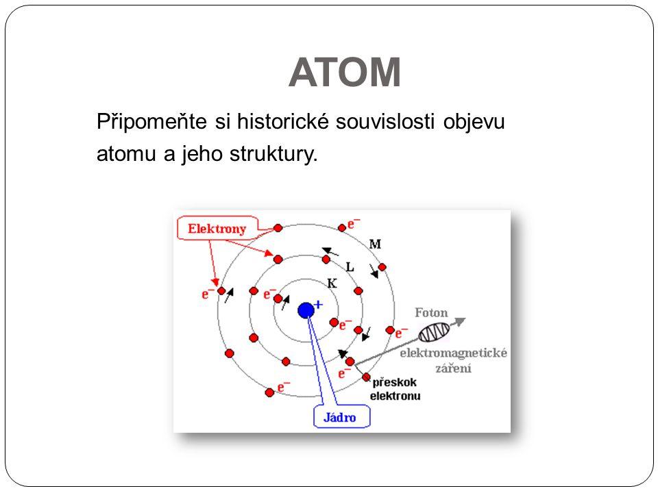 ATOM Připomeňte si historické souvislosti objevu atomu a jeho struktury.