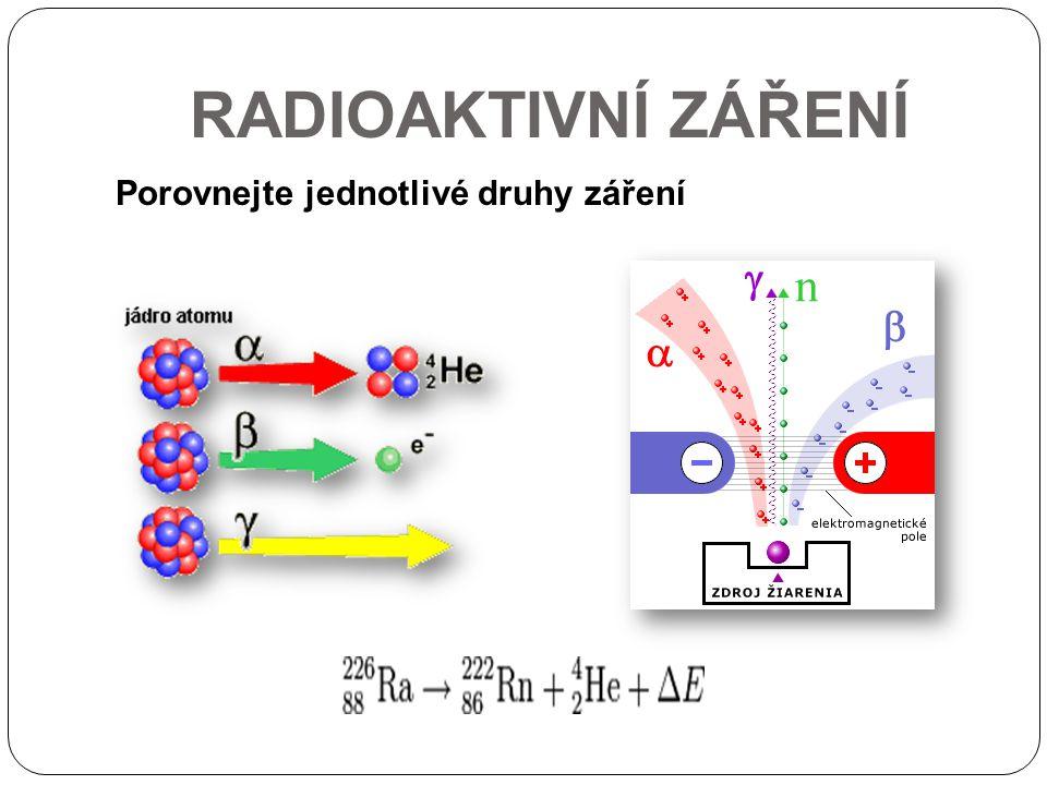 RADIOAKTIVNÍ ZÁŘENÍ Porovnejte jednotlivé druhy záření