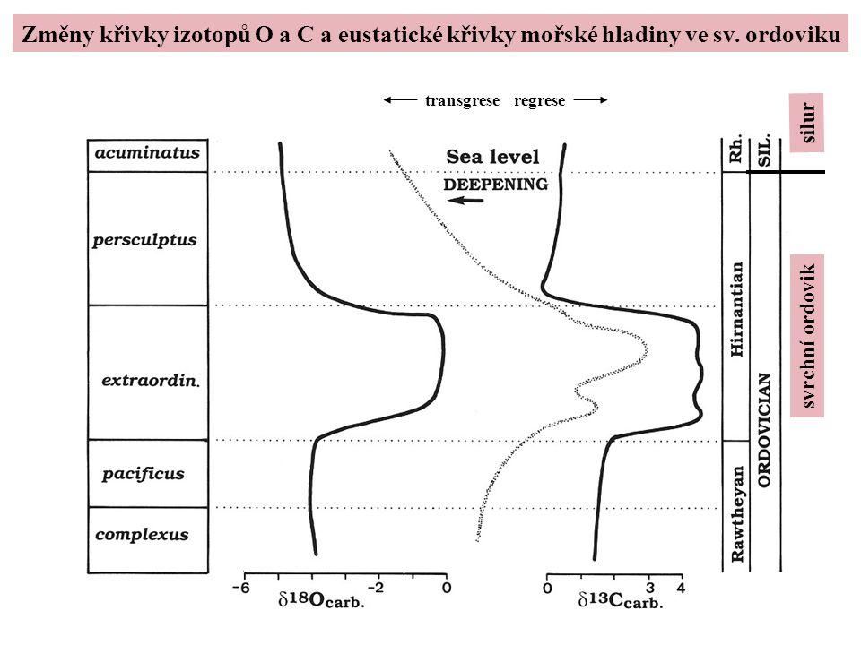 svrchní ordovik silur Změny křivky izotopů O a C a eustatické křivky mořské hladiny ve sv. ordoviku transgreseregrese