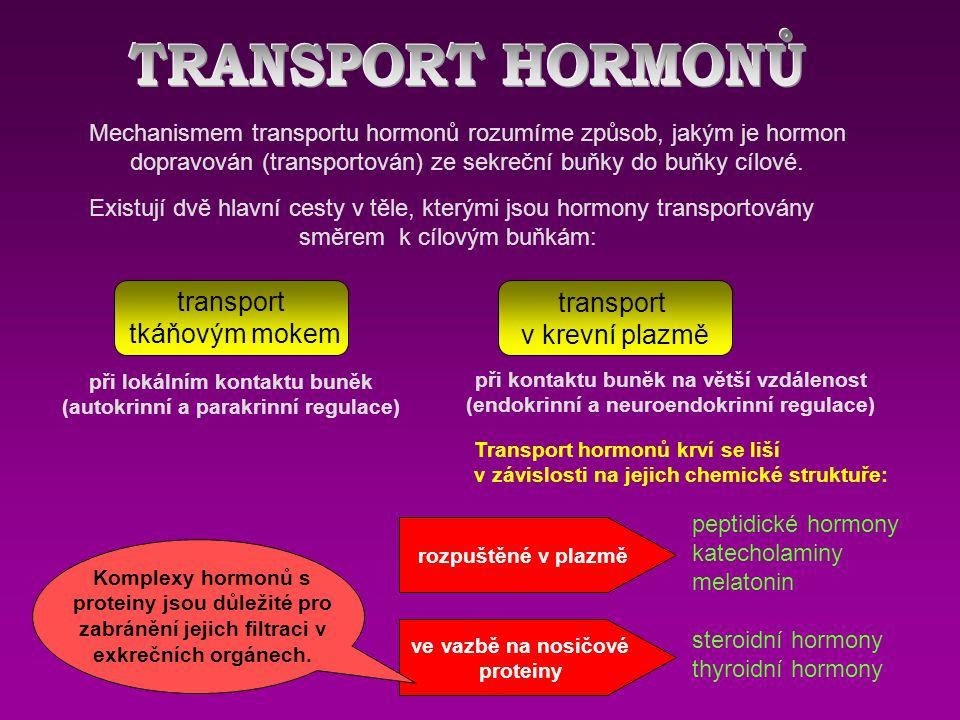 Mechanismem transportu hormonů rozumíme způsob, jakým je hormon dopravován (transportován) ze sekreční buňky do buňky cílové. Existují dvě hlavní cest